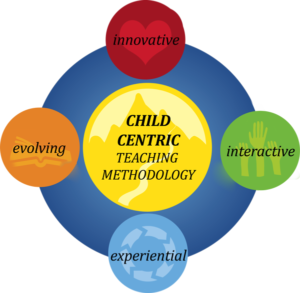 teaching_methodology